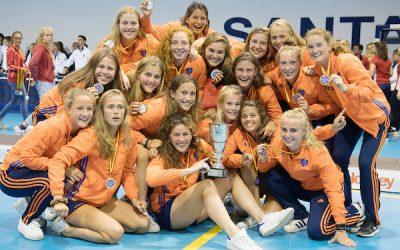EuroHockey U18 Youth Championships 2021